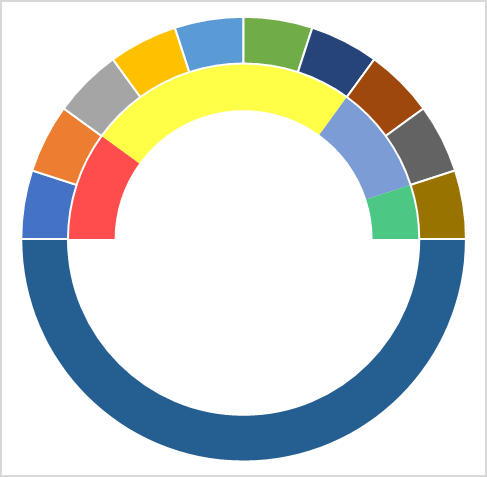 excel-speedometer-chart-after-inserting-second-doughnut-chart