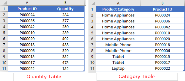 data table to use power query vlookup