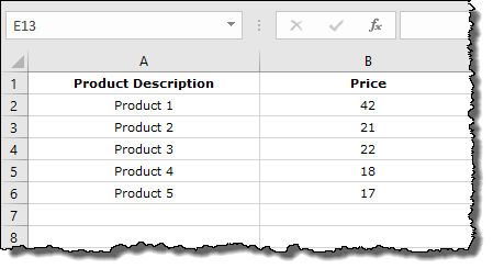 final file after converting pdf file into an excel workbook