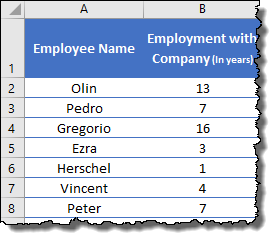 employee data to create a histogram in excel
