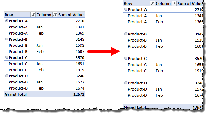 excel pivot table tips tricks to add a blank line after each item