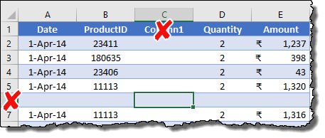 excel pivot tables tips and tricks to delete balnk rows and column from the source data