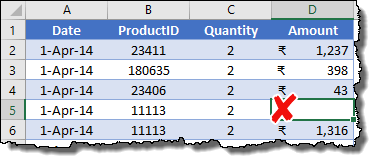 excel pivot tables tips and tricks to there should be no blank cell in the value column