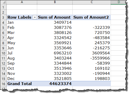 excel pivot table tips tricks to insert difference column