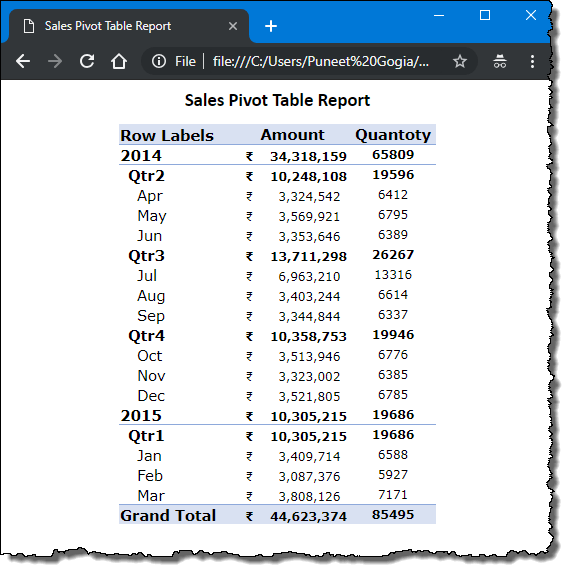 excel pivot table tips tricks to save a pivot table as a web page html file