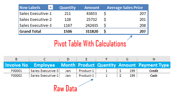 insert calculation in pivot table